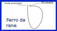 FerroRane