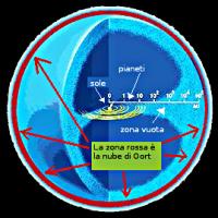 La nube di Oort - Capitolo 31 [578]