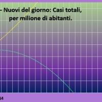 CoronaVirus nel Veneto 1 [710]